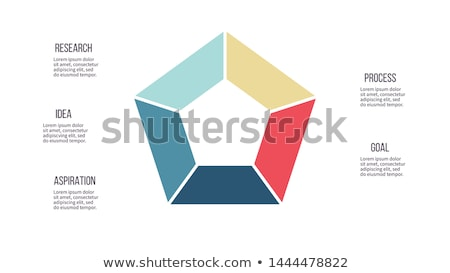 Pentagon diagram kép üzlet csepp grafikon Stock fotó © cteconsulting