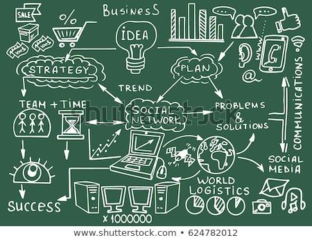 searching management   hand drawn on green chalkboard stock photo © tashatuvango