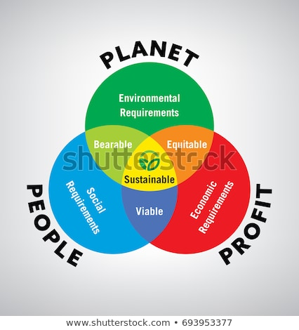 Saving the planet is profitable Stock photo © photography33