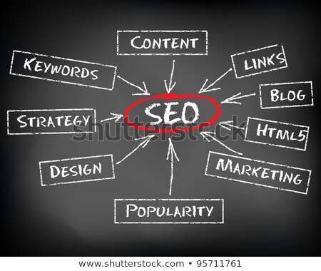 seo flow chart on chalkboard stock photo © ivelin
