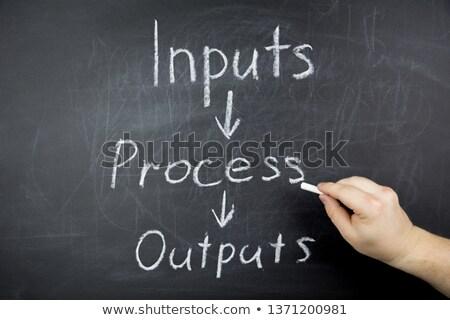 Work Processes Handwritten on Chalkboard. Stock photo © tashatuvango