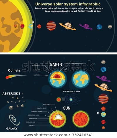 Stock photo: Teaching Materials Planets Elements Illustration