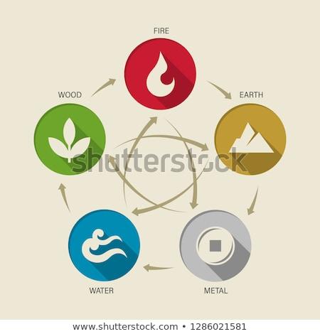 The Five Elements Stock photo © yurumi
