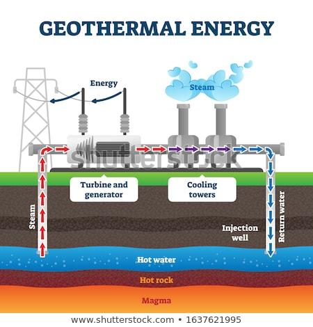 geothermal Stock photo © xedos45