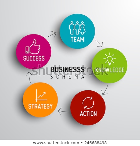 Vector minimalistic business schema diagram Stock photo © orson