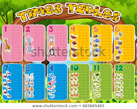 Times tables chart with giraffes in background Stock photo © bluering