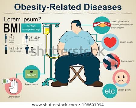 diabetes info stock photo © tefi
