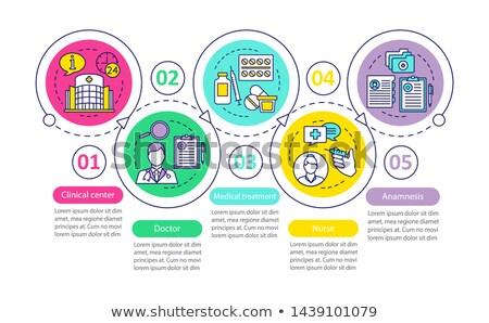 online · konzultáció · orvosi · egészségügy · vektor · gyógyszer - stock fotó © -talex-