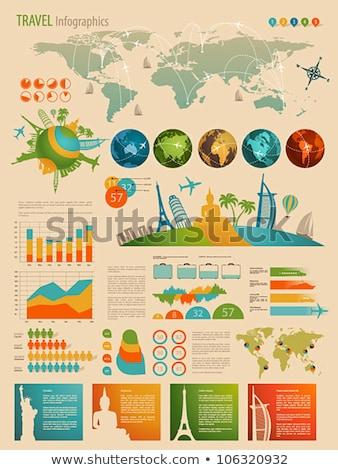 旅行 インフォグラフィック セット アイコン 世界地図 グラフ ストックフォト © ShustrikS
