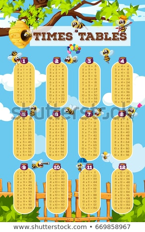 times tables chart with bee flying in garden background stock photo © bluering