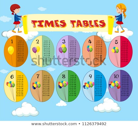 a math times tables with cloud theme stock photo © bluering