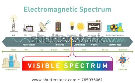 Spectrum Stock photo © grechka333