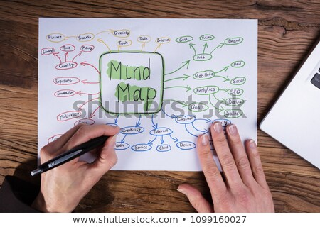 Businessperson Drawing Mind Map Chart On Paper Stock photo © AndreyPopov