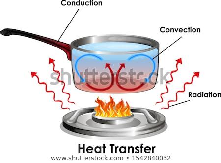 Diagramă căldură transfer ilustrare apă Imagine de stoc © bluering
