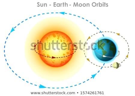 Diyagram tutulma toprak güneş örnek Stok fotoğraf © bluering
