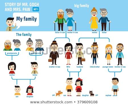 Rodziny duży plakat ilustracja kobieta baby Zdjęcia stock © colematt