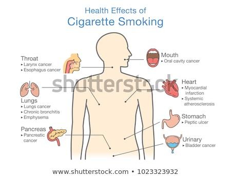 palenia · śmierci · niebezpieczeństwo · papierosów · palenie · ludzi - zdjęcia stock © lightsource