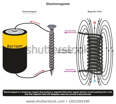 Diagram showing magnetic field with battery Stock photo © bluering