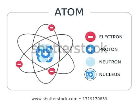 Atomi modell vágási körvonal elektromosság vegyi biológia Stock fotó © idesign