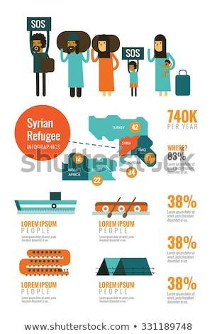 Сирия кризис СОС беженец войны стране Сток-фото © robuart