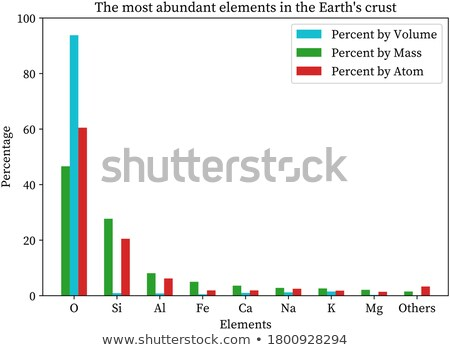 Silicium atoom diagram illustratie ontwerp technologie Stockfoto © bluering