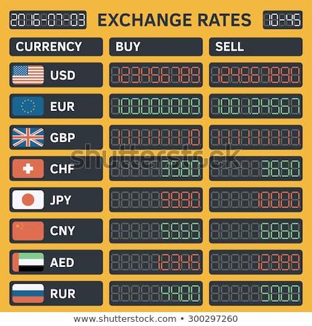 cyfrowe · Widok · waluta · wymiany · finansów · ceny - zdjęcia stock © iofoto