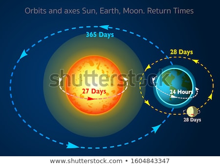Earth orbit Stock photo © tracer