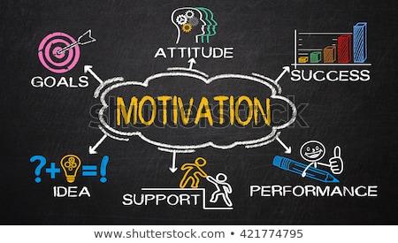Motivación texto azul atención selectiva 3d negocios Foto stock © tashatuvango