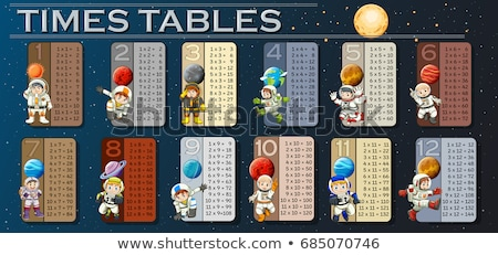 times tables chart with kids at school background stock photo © bluering