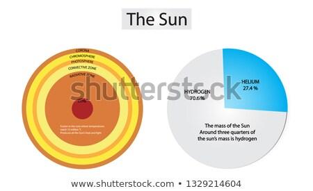 Hélium atom diagram illusztráció háttér művészet Stock fotó © bluering
