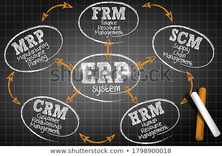 Chalk drawing of ERP acronym for Enterprise Resource Planning Stock photo © bbbar