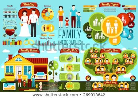 Várias gerações mulheres casamento flores mãe tabela Foto stock © monkey_business