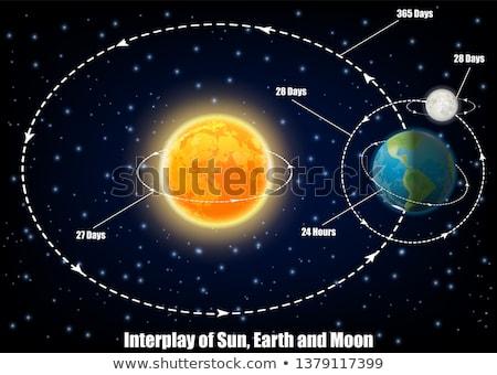 soleil · terre · lune · ciel · monde · nature - photo stock © sebikus