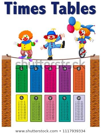Mathématiques clown art table étude ballon Photo stock © bluering
