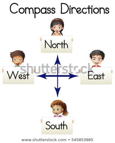 compass directions with words and kids stock photo © colematt