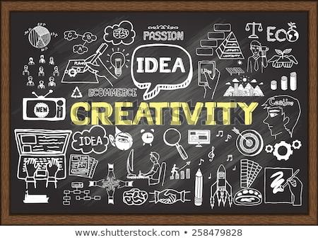 marketing   chalkboard with hand drawn text stock photo © tashatuvango