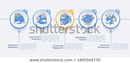 Company Core Values Flow Chart Concept Stock photo © ivelin
