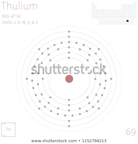 The chemical element Thulium Stock photo © bluering