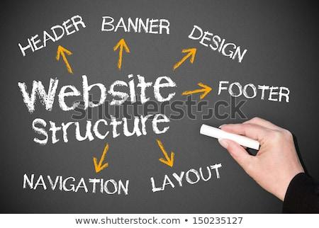 Foto stock: Web · design · desenvolvimento · bandeira · trabalhando · teia