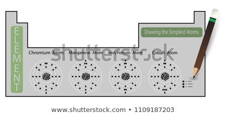 Iron atom diagram concept Stock photo © bluering