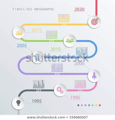 fiskális · év · idővonal · diagram · kép · üzlet - stock fotó © cteconsulting