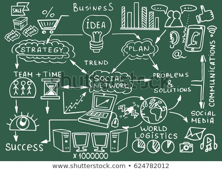 Innovation Concept. Green Chalkboard with Doodle Icons. Stock photo © tashatuvango