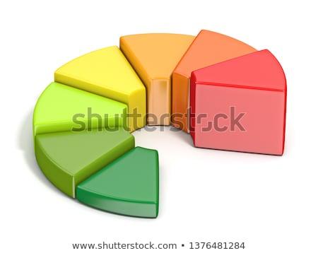 Cirkeldiagram zeven energiek rendement 3D 3d render Stockfoto © djmilic
