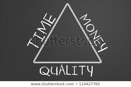 Time Cost Quality Triangle Concept Stock photo © ivelin