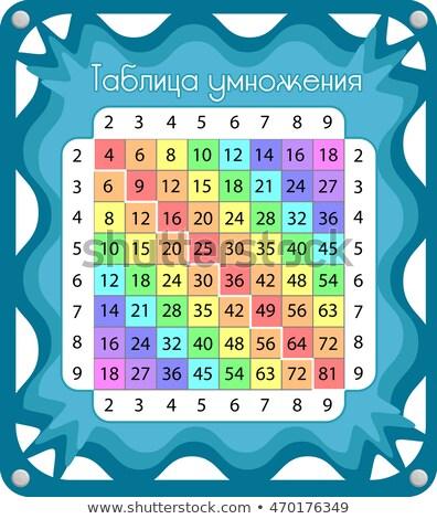 math · vermenigvuldiging · aantal · vier · illustratie · ontwerp - stockfoto © olena