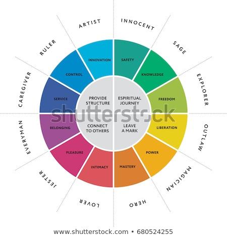 Renkli grafik diyagram beyaz iş bilgisayar Stok fotoğraf © Ciklamen