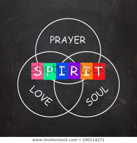 Spiritual Words Include Prayer Love Soul and Spirit Stock photo © stuartmiles