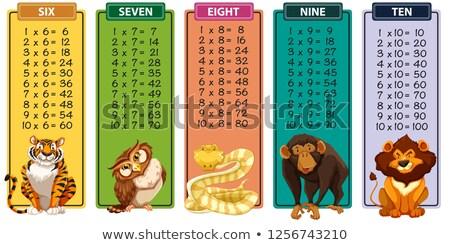 nine times table monkey stock photo © bluering