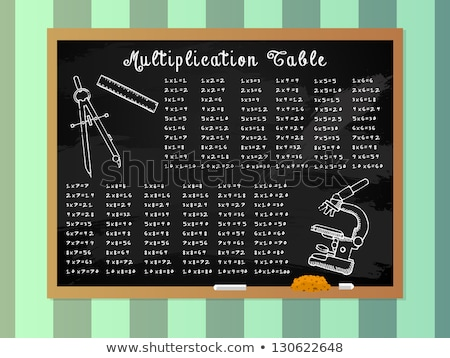 blackboard multiplication tables for # 8 stock photo © dcwcreations