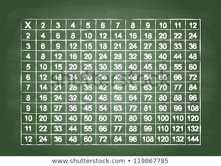 #9 multiplication tables on blackboard Stock photo © dcwcreations